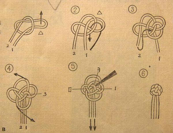 几款盘扣的编法图解 手把手教你制作盘扣